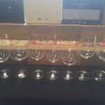 Taças para vinho tinto - do mais leve ao mais incorpado