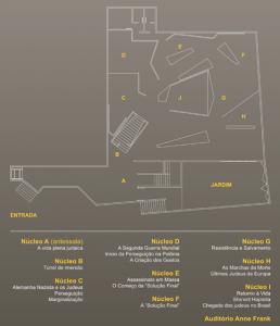 Planta do espaço interno do Museu do Holocausto de Curitiba
