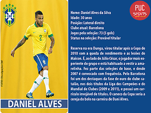 Lateral Direito - Daniel Alves