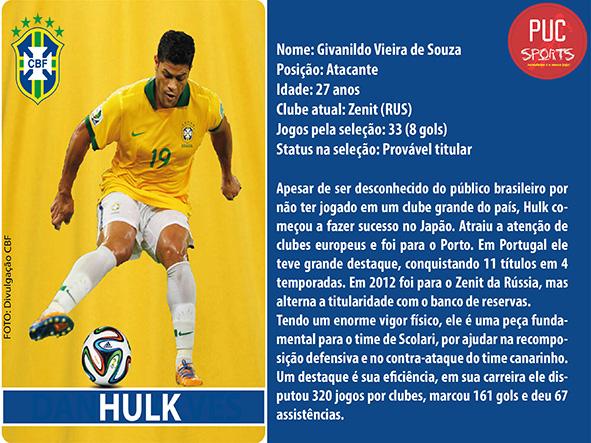 Atacante - Hulk