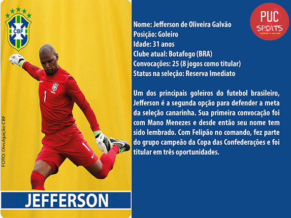Goleiro - Jefferson