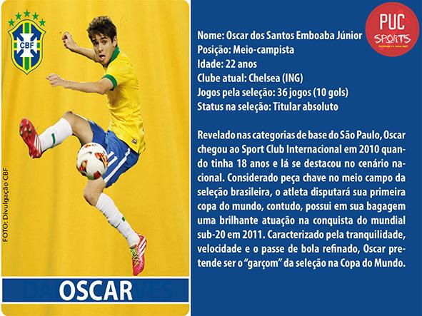 Meia - Oscar