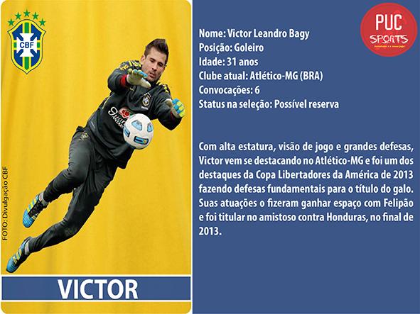 Goleiro - Victor