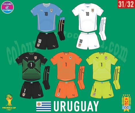 URUGUAI UNIFORME