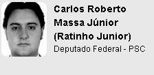 Ranking Políticos - Carlos Roberto Massa Júnior  Ratinho Junior