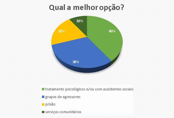 grafico1111