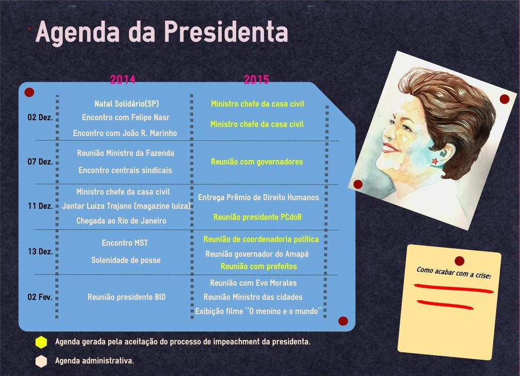 Agendas Dilma INFO
